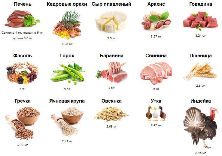 меню диеты для мужчины